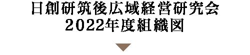 日創研筑後広域経営研究会2019年度組織図